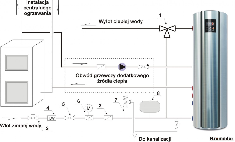 Splitowe pompy ciepła CWU montaż - Krommler_6.8_Schemat_65.JPG